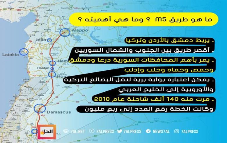 طريق M5 عصب اقتصاد دولي يعبر سوريا… تعرّف على مميزاته وأهميته