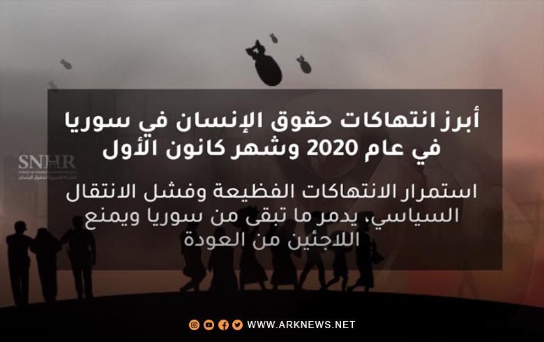 تقرير حقوقي يرصد أبرز انتهاكات حقوق الإنسان في سوريا عام 2020