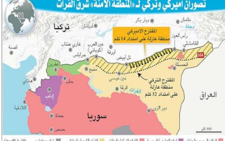 تفاقم الخلاف بین روسیا وتركیا حول الطريق الدولي المعروف بـ M4