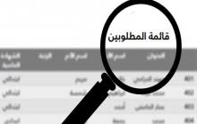 قائمة مطلوبين جديدة يعدها نظام الأسد للاحتياط