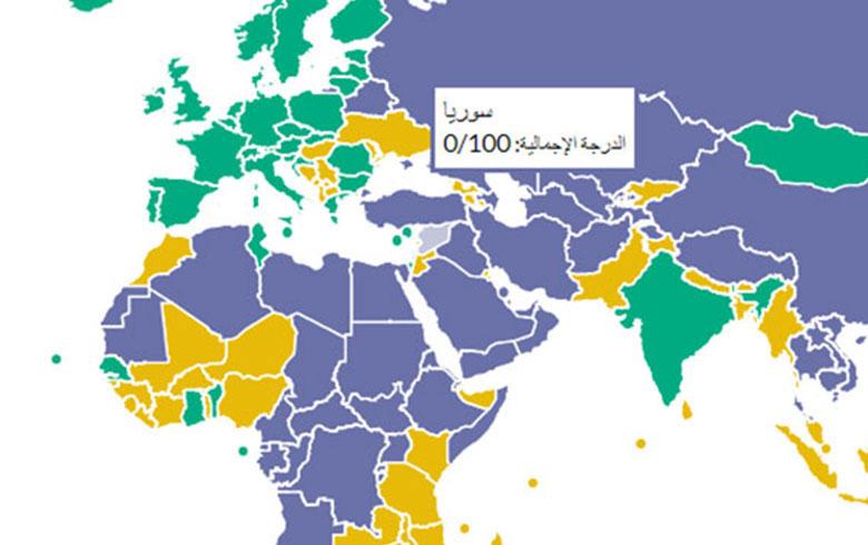 سوريا الأسوأ عالمياً في مؤشر الحريات ب 100/0.. وتونس الأولى عربياً